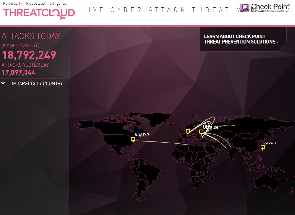 ciber ataques en tiempo real